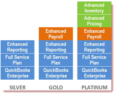 silvergoldplat2